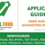 Survival Fund Payment date for 2021 Latest News on Survival Fund payment